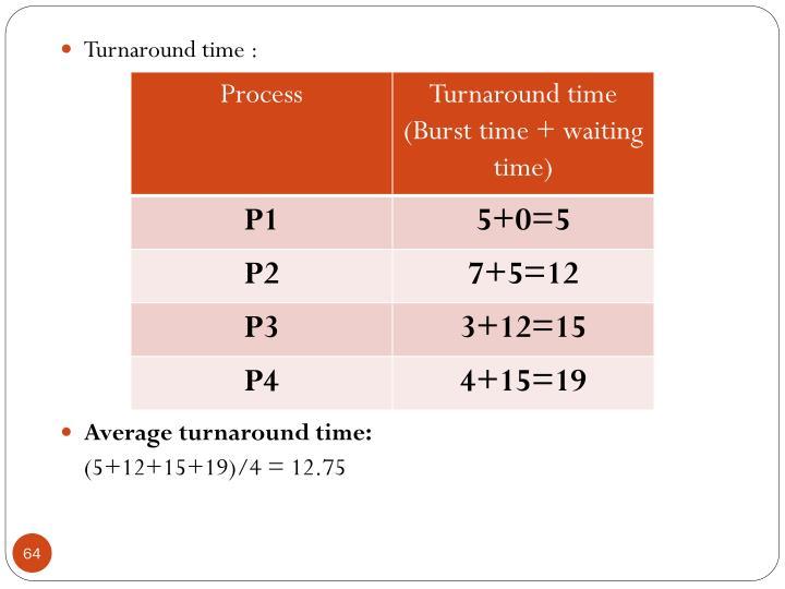 Turnaround time :