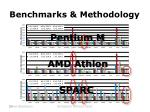 benchmarks methodology3
