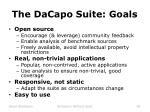 the dacapo suite goals