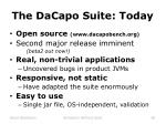 the dacapo suite today