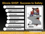 illinois shsp success to safety