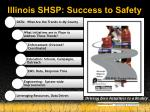 illinois shsp success to safety1