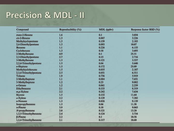 Precision & MDL - II