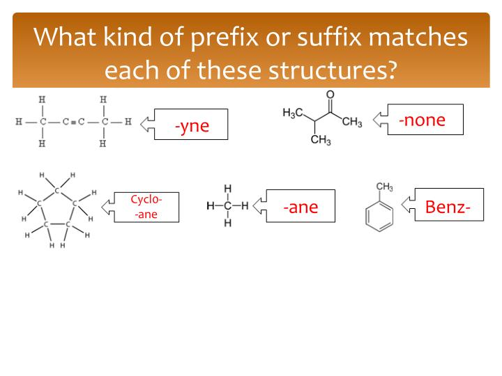 What kind of prefix or suffix matches each of these structures