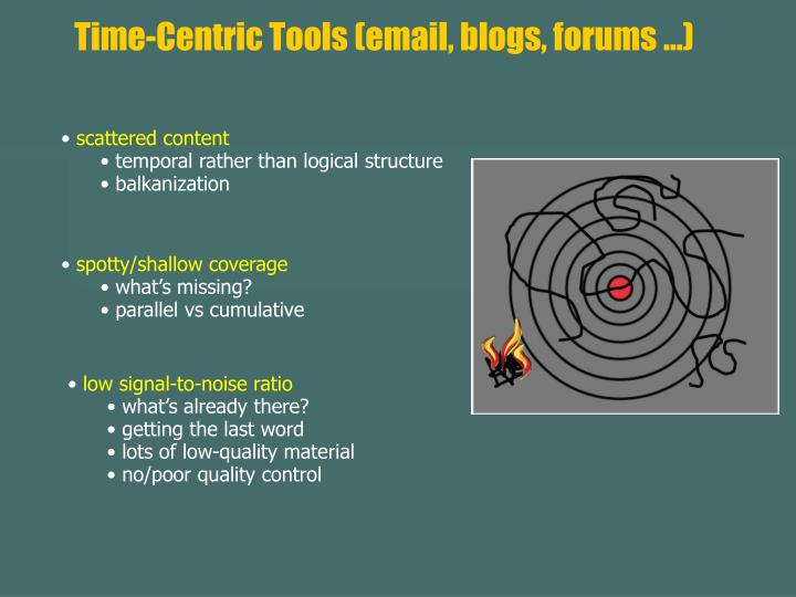 Time-Centric Tools (email,
