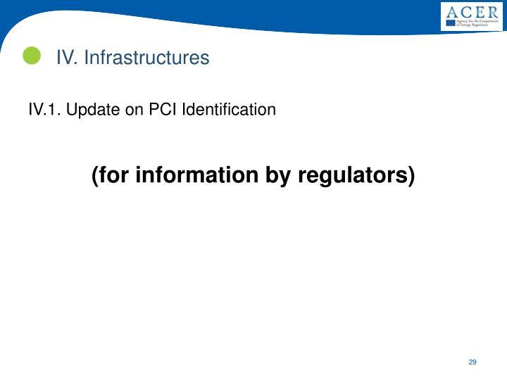 IV. Infrastructures