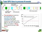 total gpu time to process n events
