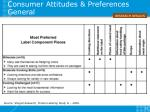 consumer attitudes preferences general