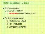 photon interactions tables