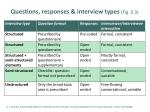 questions responses interview types fig 9 31