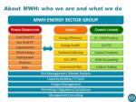 about mwh who we are and what we do1