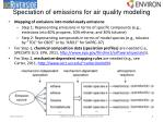 speciation of emissions for air quality modeling