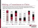 making a commitment to christ1