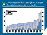 czech republic has the highest number of regulated professions in the eu