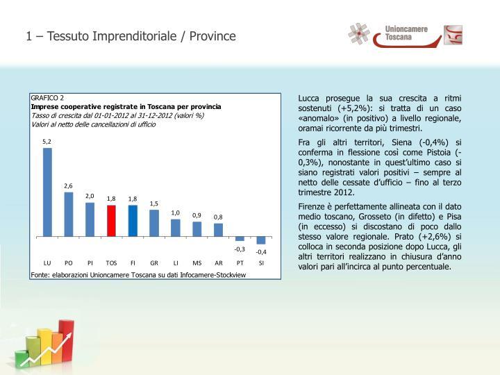 1 – Tessuto Imprenditoriale / Province