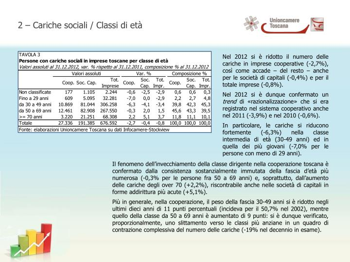 2 – Cariche sociali / Classi di età