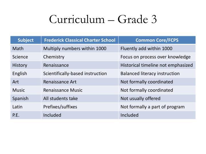 Curriculum – Grade 3