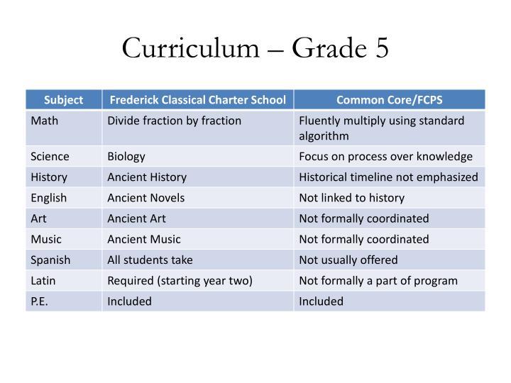 Curriculum – Grade 5