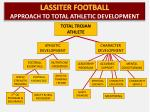 lassiter football approach to total athletic development