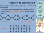 addition polymerization