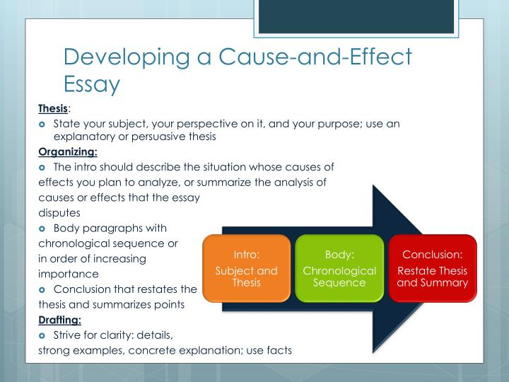 cause and effect essay walmart Writing cause and effect paragraph examples click hereessay even stronger by example examples off of one another when we effect.