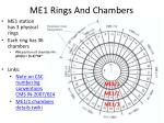 me1 rings and chambers