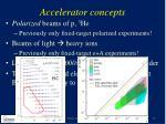 accelerator concepts