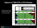 capture of tma eta in rta window