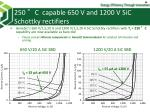 250 c capable 650 v and 1200 v sic schottky rectifiers