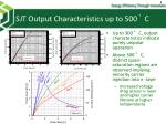 sjt output characteristics up to 500 c