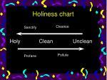 holiness chart