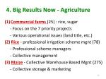 4 big results now agriculture