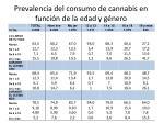 prevalencia del consumo de cannabis en funci n de la edad y g nero