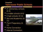 snapshot vancouver public schools
