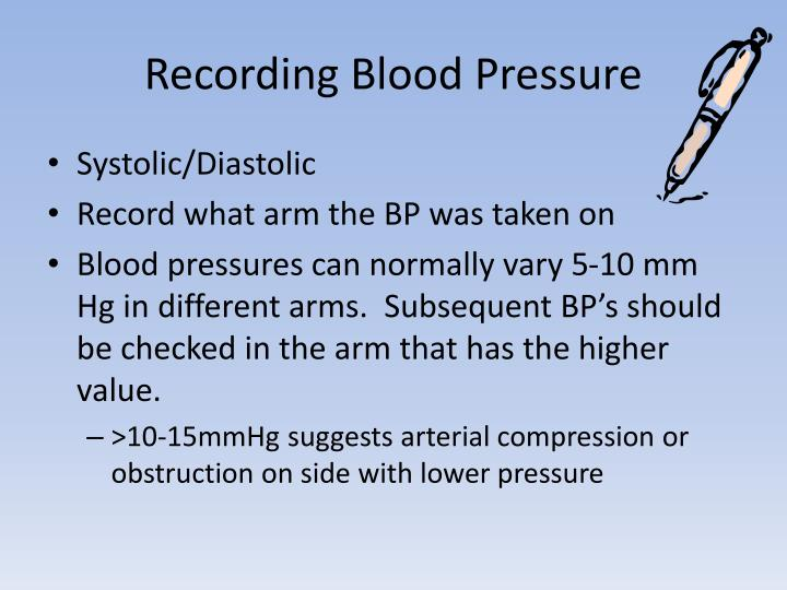 Recording Blood Pressure