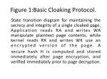 figure 1 basic cloaking protocol