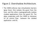 figure 2 overshadow architecture1