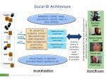 social bi architecture