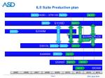 ils suite production plan