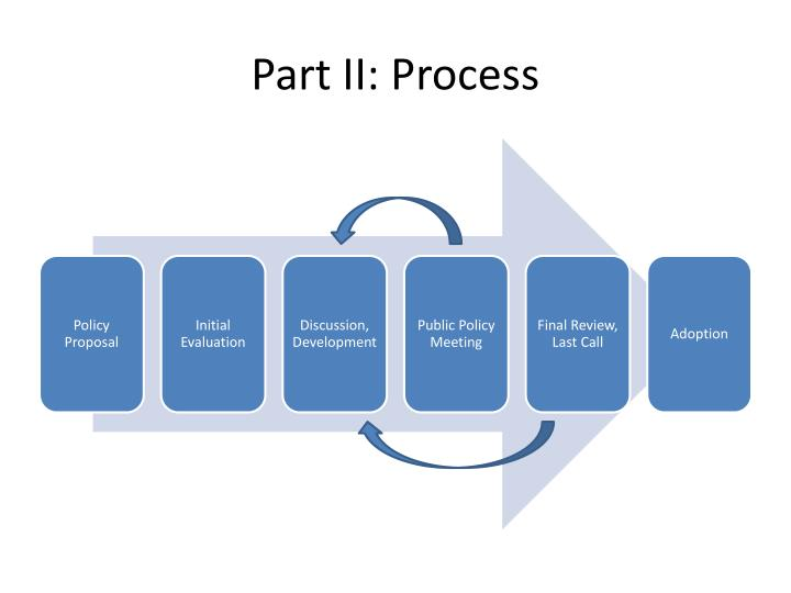 Part II: Process