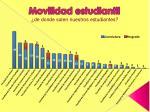 movilidad estudiantil3