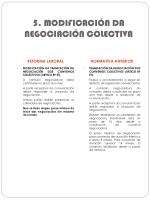 5 modificaci n da negociaci n colectiva2