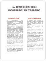6 extinci ns dos contratos de traballo2