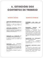 6 extinci ns dos contratos de traballo4