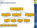 microopera es2