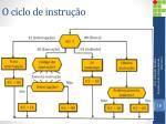 o ciclo de instru o1