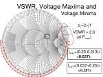 vswr voltage maxima and voltage minima