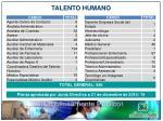talento humano1