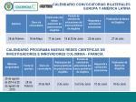 calendario convocatorias bilaterales europa y am rica latina
