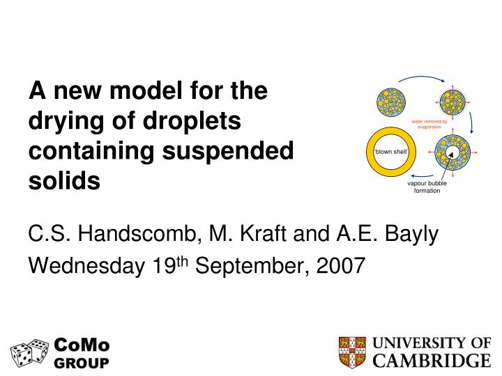 a new model for the drying of droplets containing suspended solids n.